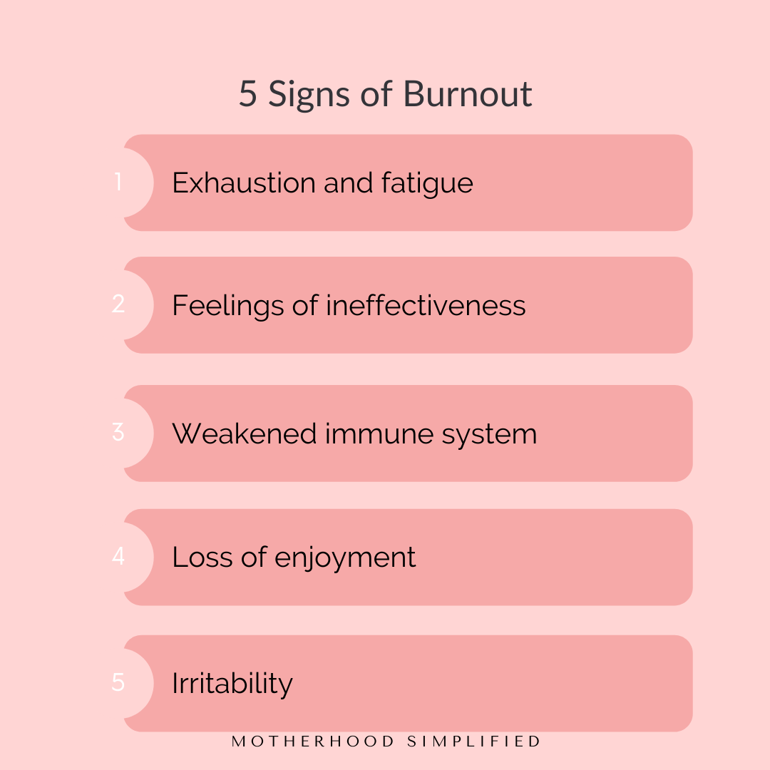 """Light pink Bacground with 5 text blocks that say """"5 signs of burnout"""". 1 Exhaustion and fatigue 2. Feelings of ineffectiveness 3. weakened immune system 4. Loss of enjoyment and 5. Irritability"""